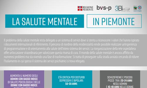 La salute mentale in Piemonte